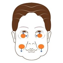 スプリングスレッド 引っ張るだけでなく ボリュームを移動 顔のしわ たるみの整形の美容医療情報 口コミ広場